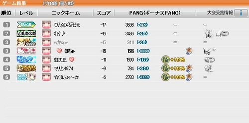 pangya_20141028-006第56回おたパン♪.jpg